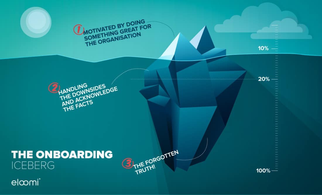 The great onboarding iceberg