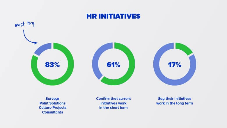 infographic-hr-reality-report