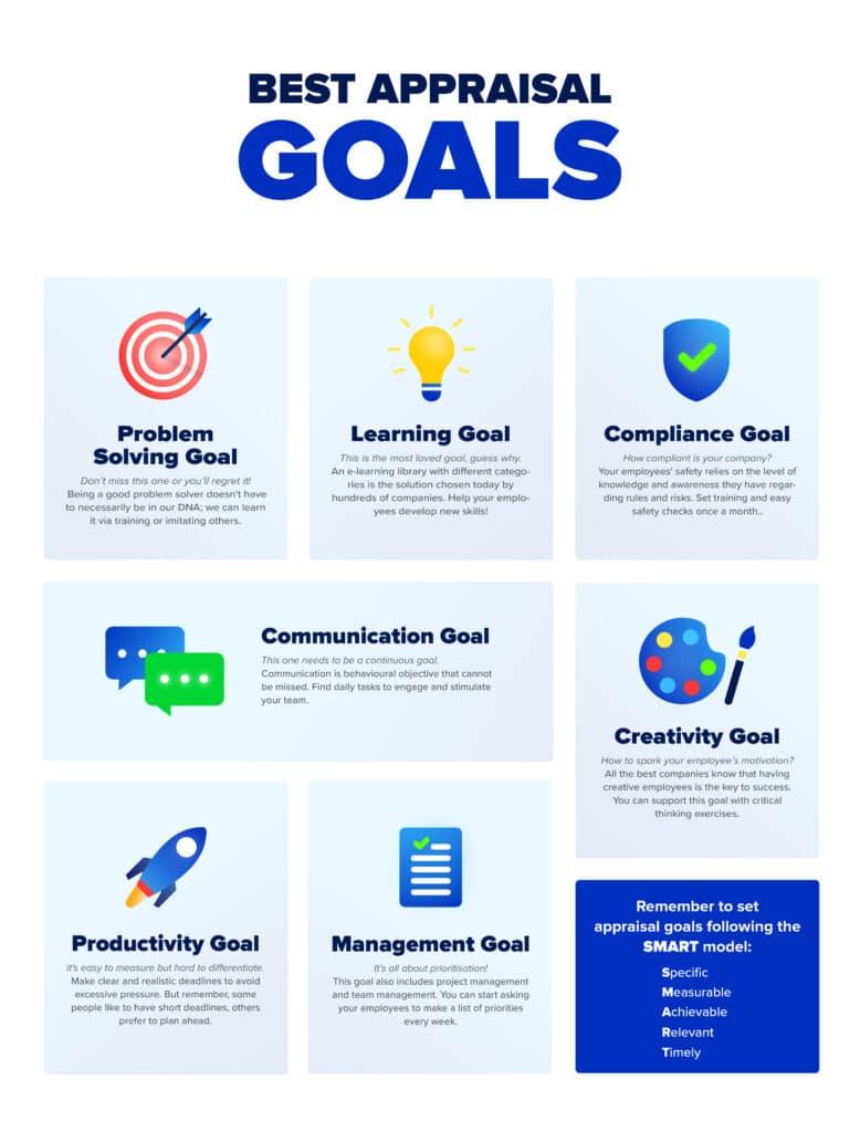 best performance appraisal goals infographic