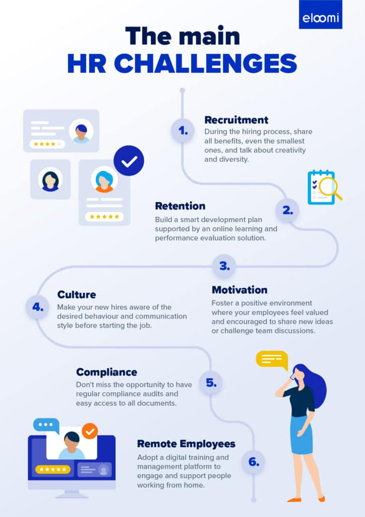 the main hr challenges infographic