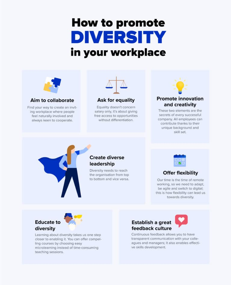 how to promote diversity and inclusion infographic