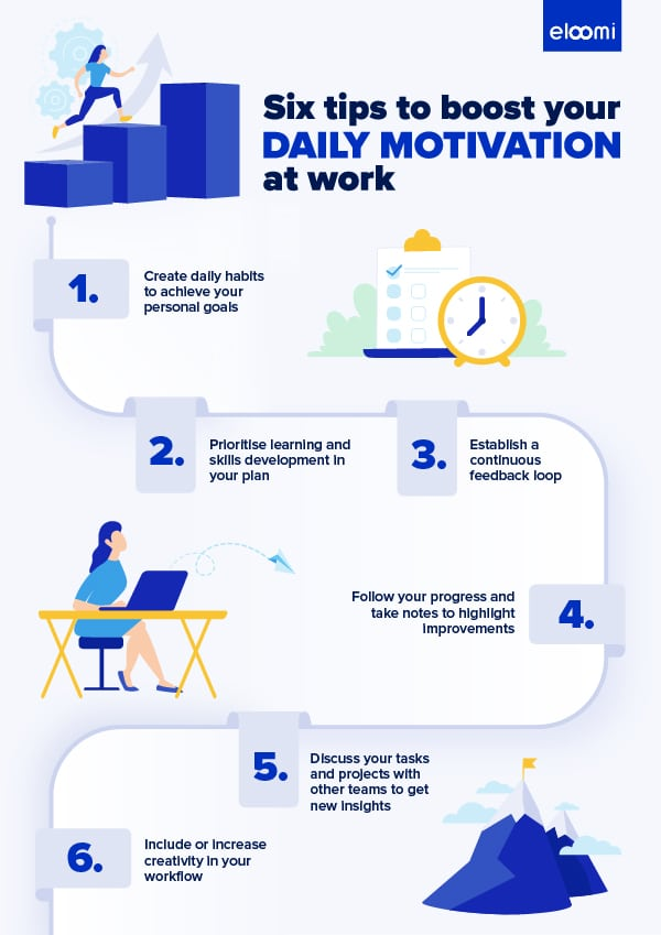 motivation at work infographic
