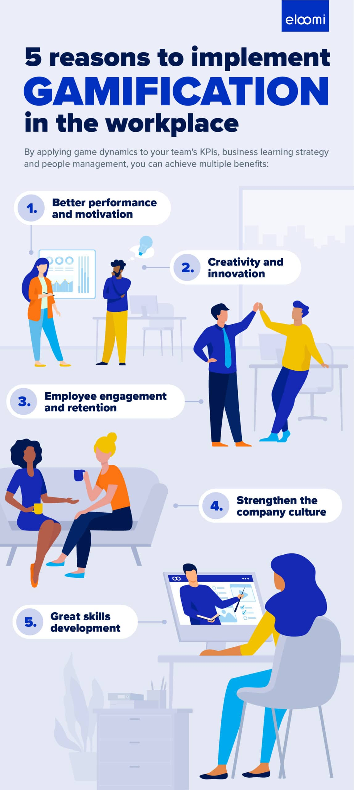 benefits of gamification in the workplace infographic
